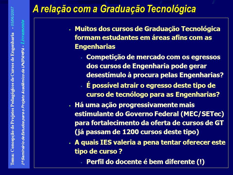 A relação com a Graduação Tecnológica