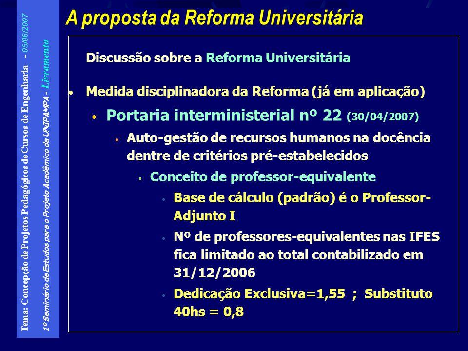 A proposta da Reforma Universitária