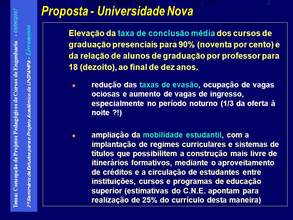 Proposta - Universidade Nova