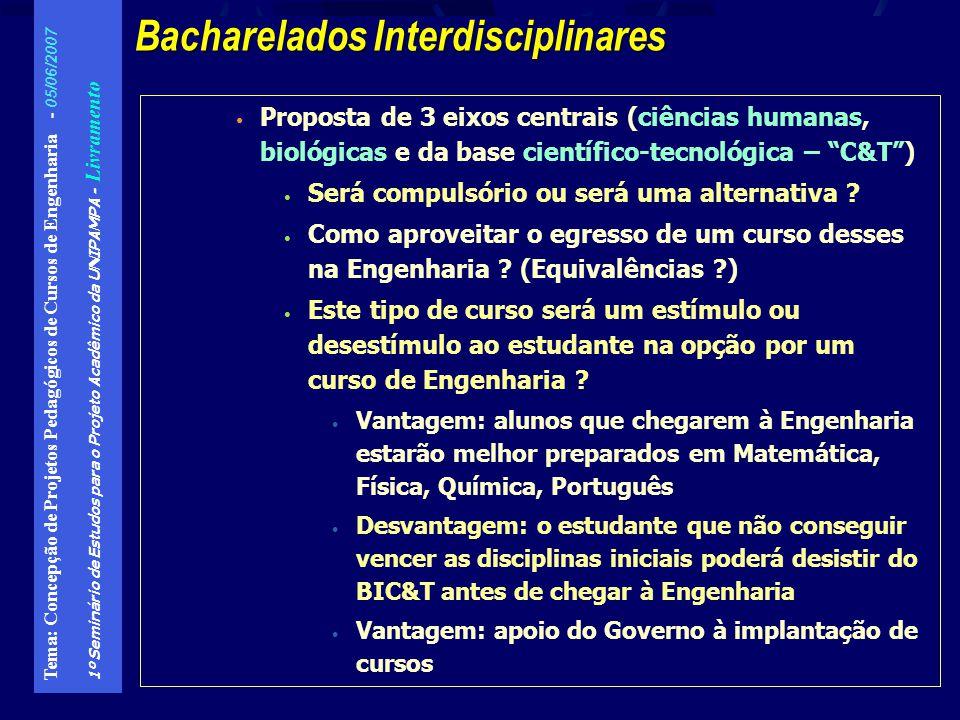 Bacharelados Interdisciplinares