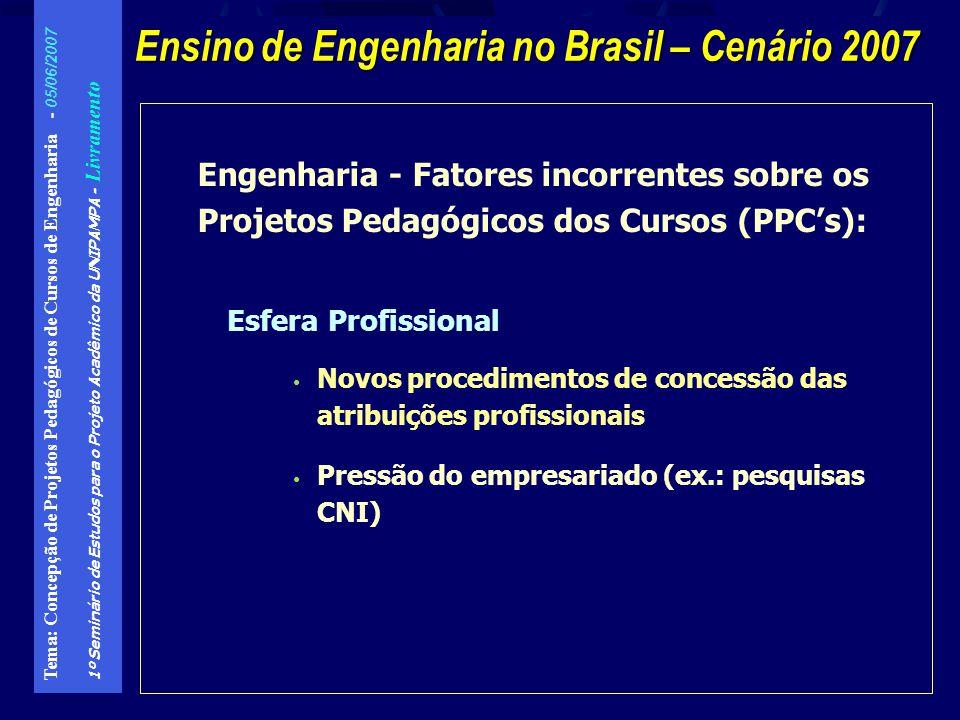 Ensino de Engenharia no Brasil – Cenário 2007