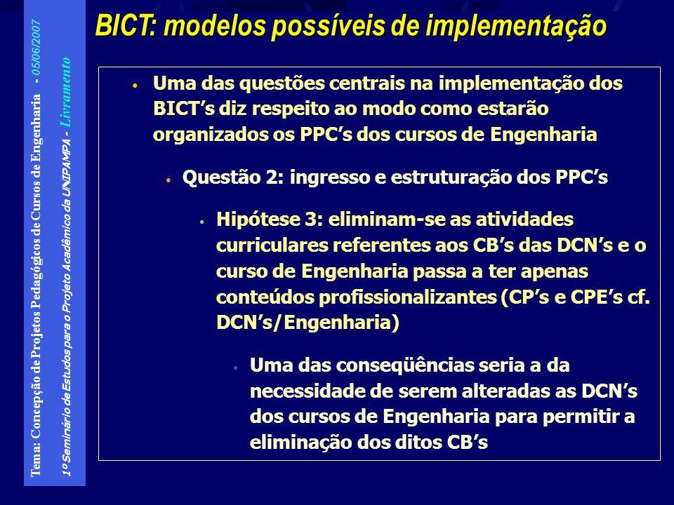 BICT: modelos possíveis de implementação