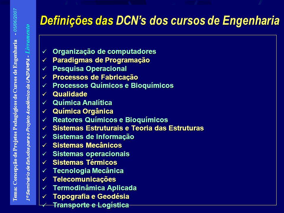 Definições das DCN's dos cursos de Engenharia