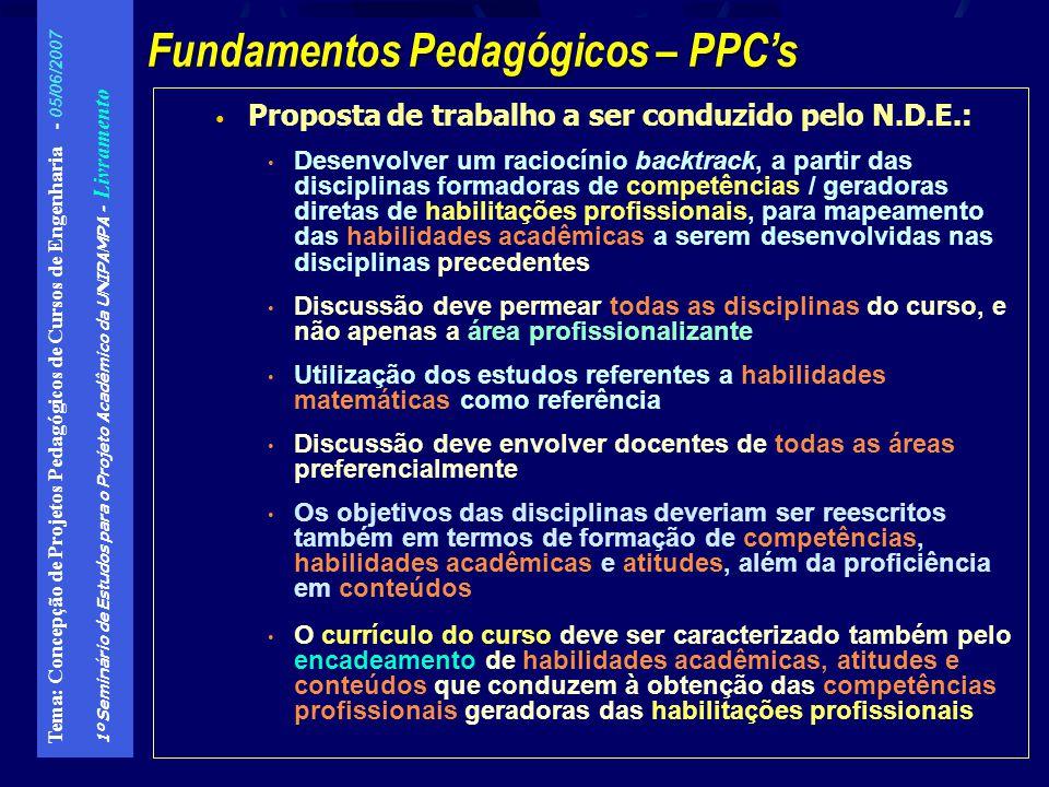 Fundamentos Pedagógicos – PPC's
