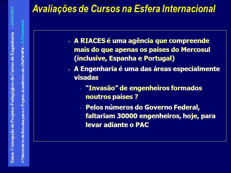Avaliações de Cursos na Esfera Internacional