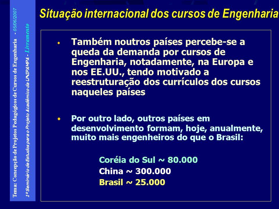 Situação internacional dos cursos de Engenharia