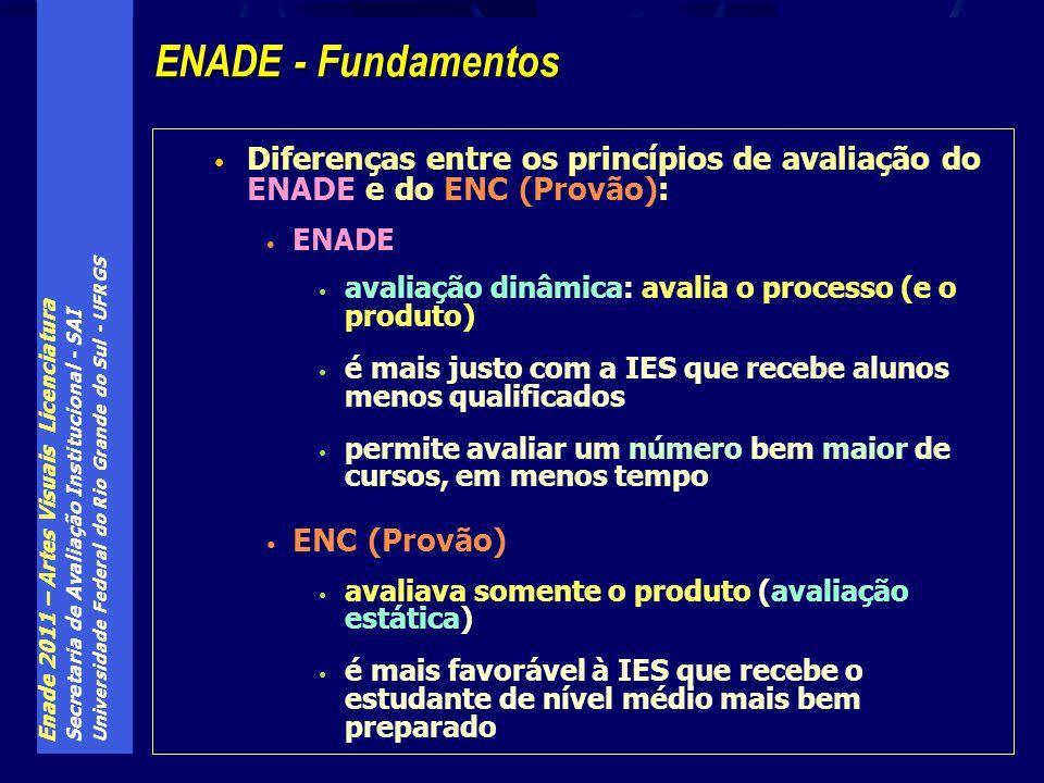 ENADE - Fundamentos Diferenças entre os princípios de avaliação do ENADE e do ENC (Provão): ENADE.