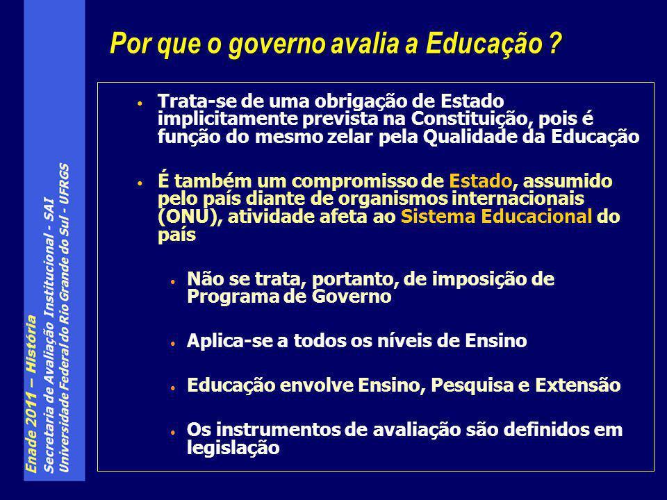 Por que o governo avalia a Educação