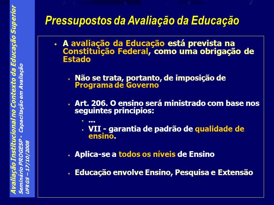 Pressupostos da Avaliação da Educação
