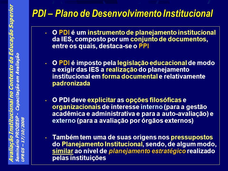 PDI – Plano de Desenvolvimento Institucional