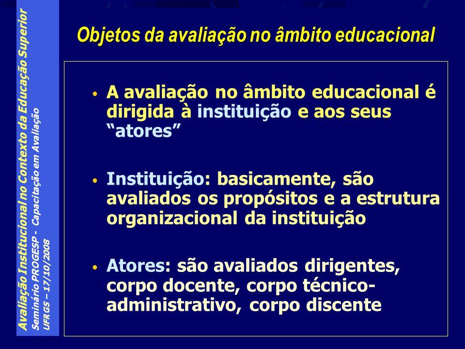 Objetos da avaliação no âmbito educacional