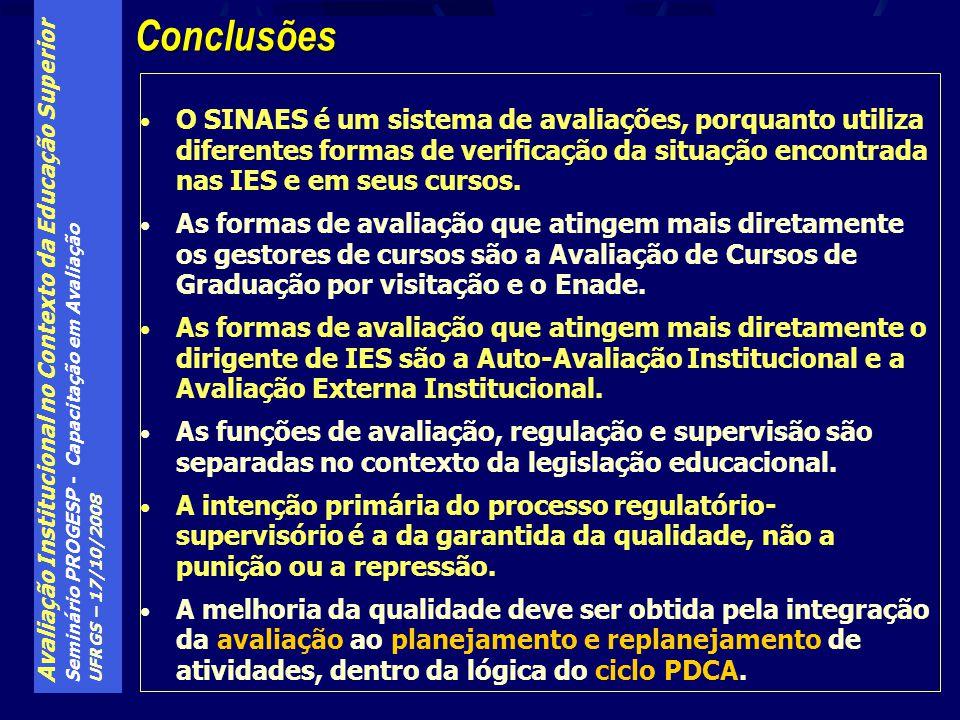 Conclusões O SINAES é um sistema de avaliações, porquanto utiliza diferentes formas de verificação da situação encontrada nas IES e em seus cursos.