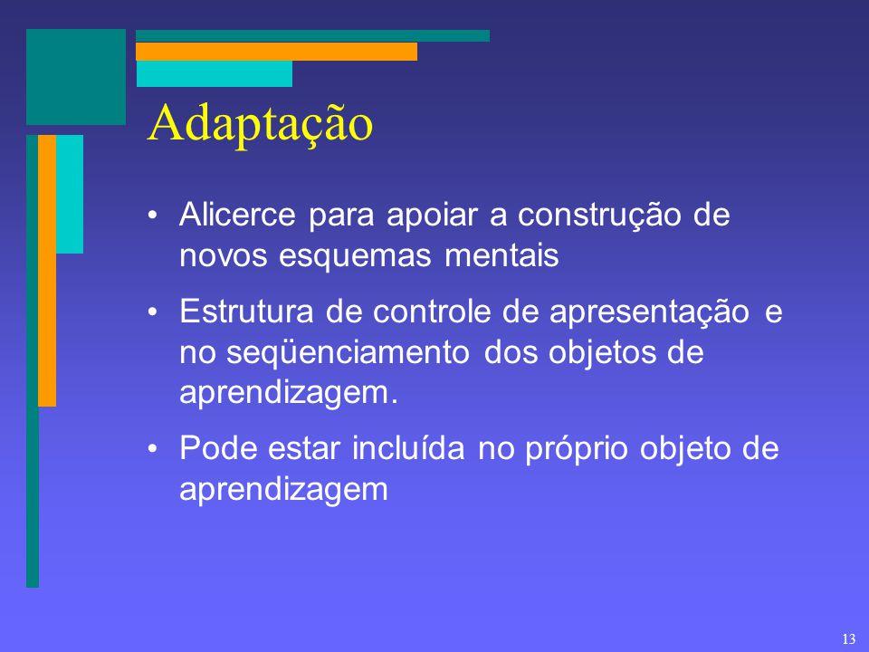 Adaptação Alicerce para apoiar a construção de novos esquemas mentais