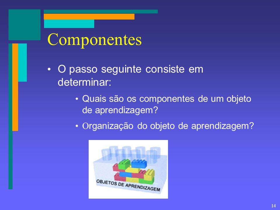Componentes O passo seguinte consiste em determinar: