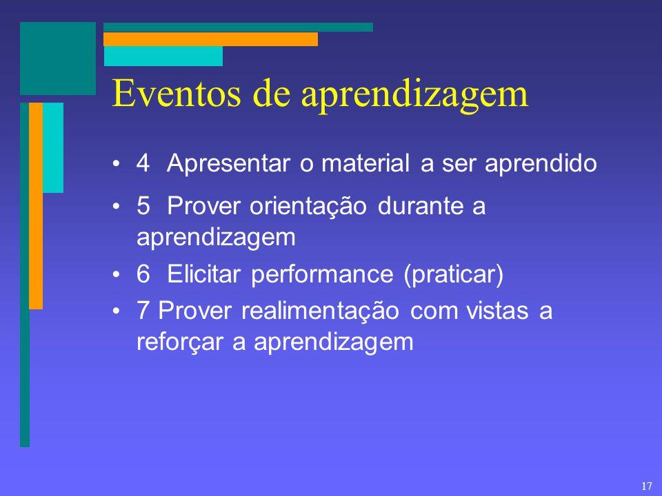 Eventos de aprendizagem
