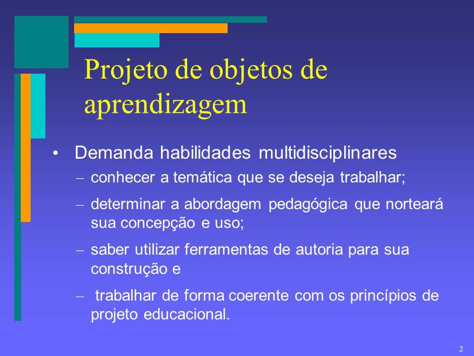 Projeto de objetos de aprendizagem