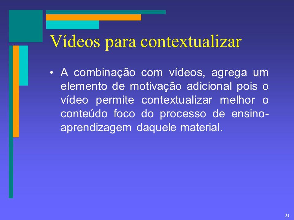 Vídeos para contextualizar