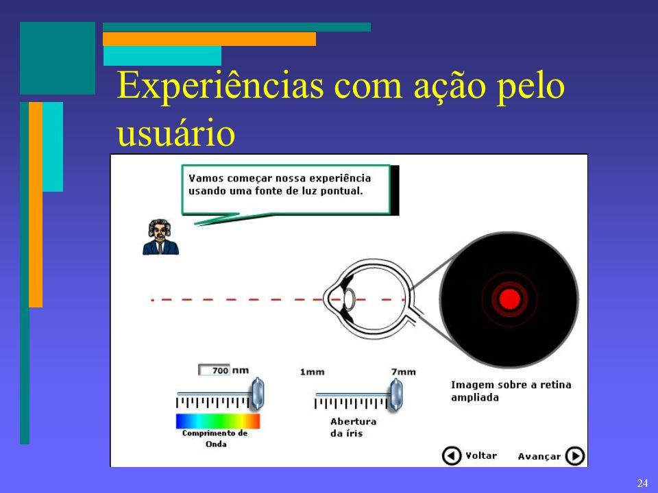 Experiências com ação pelo usuário