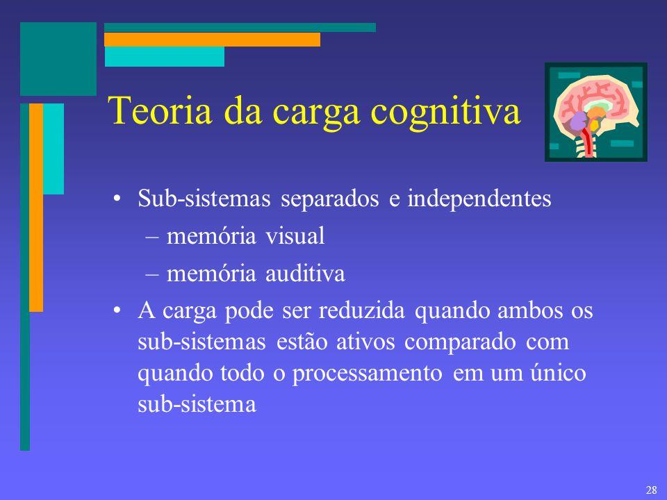 Teoria da carga cognitiva
