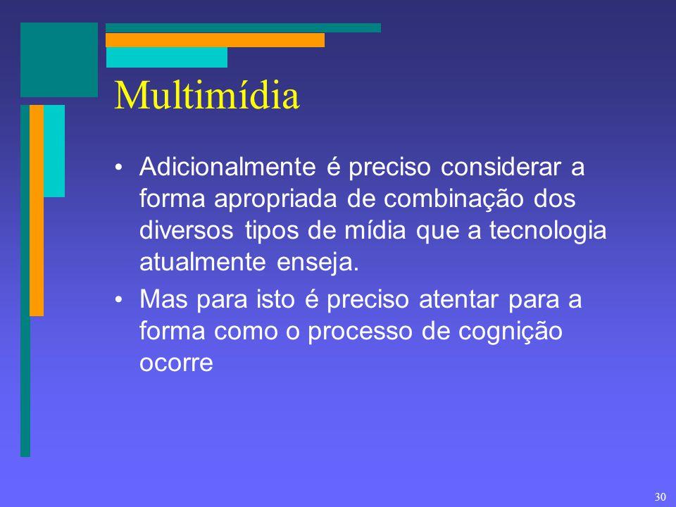 Multimídia Adicionalmente é preciso considerar a forma apropriada de combinação dos diversos tipos de mídia que a tecnologia atualmente enseja.