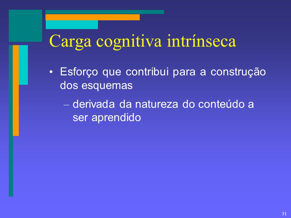 Carga cognitiva intrínseca