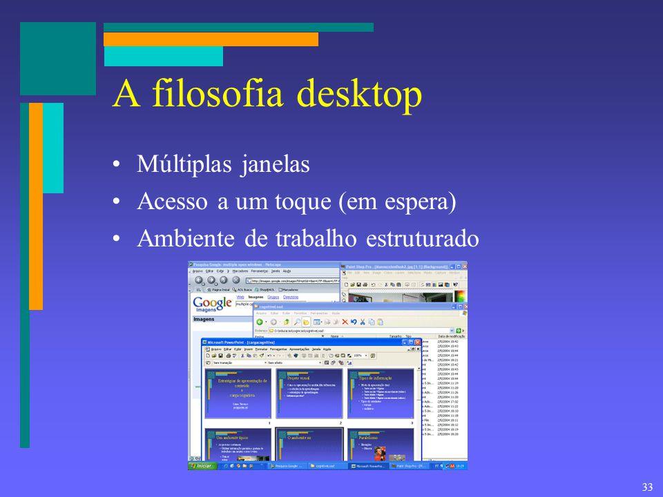 A filosofia desktop Múltiplas janelas Acesso a um toque (em espera)