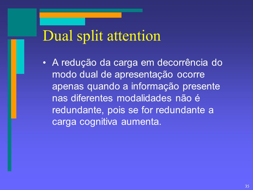Dual split attention
