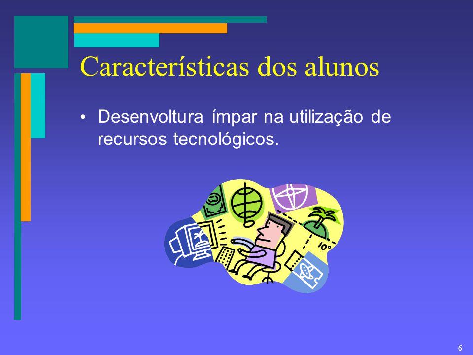 Características dos alunos