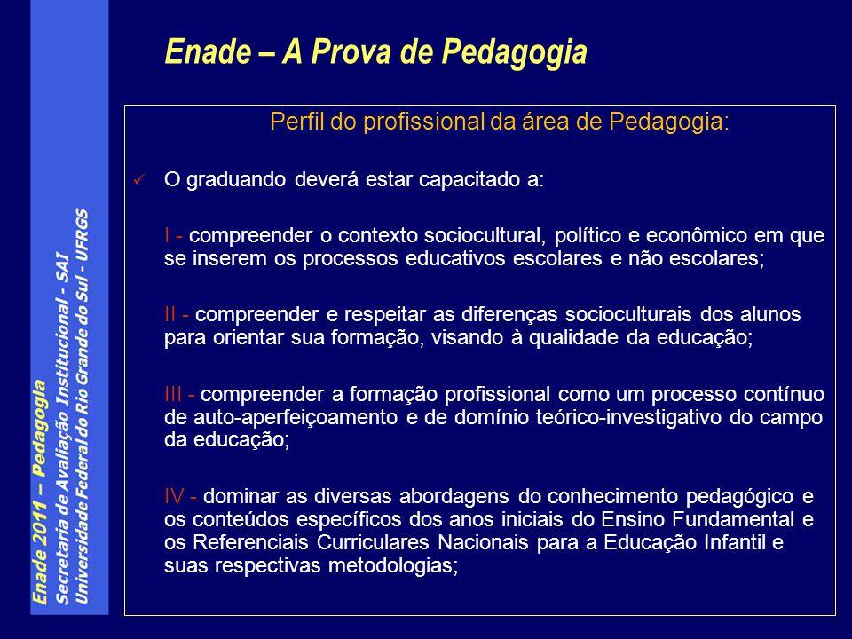Enade – A Prova de Pedagogia
