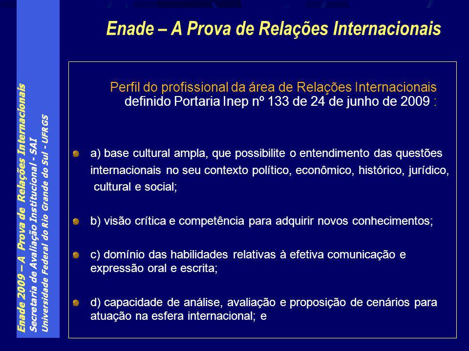 Enade – A Prova de Relações Internacionais