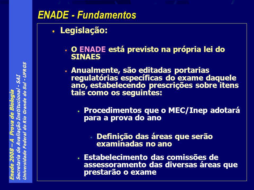 ENADE - Fundamentos Legislação: