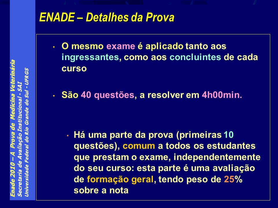 ENADE – Detalhes da Prova