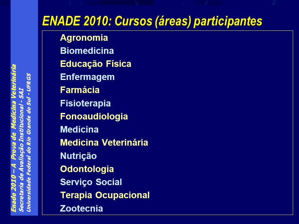 ENADE 2010: Cursos (áreas) participantes