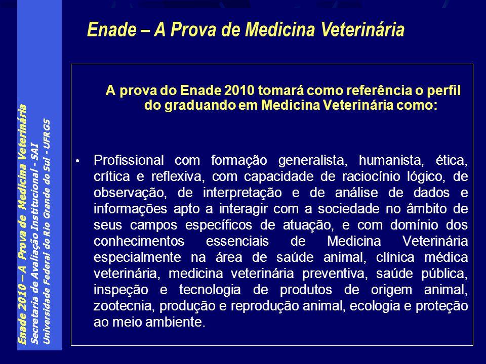 Enade – A Prova de Medicina Veterinária
