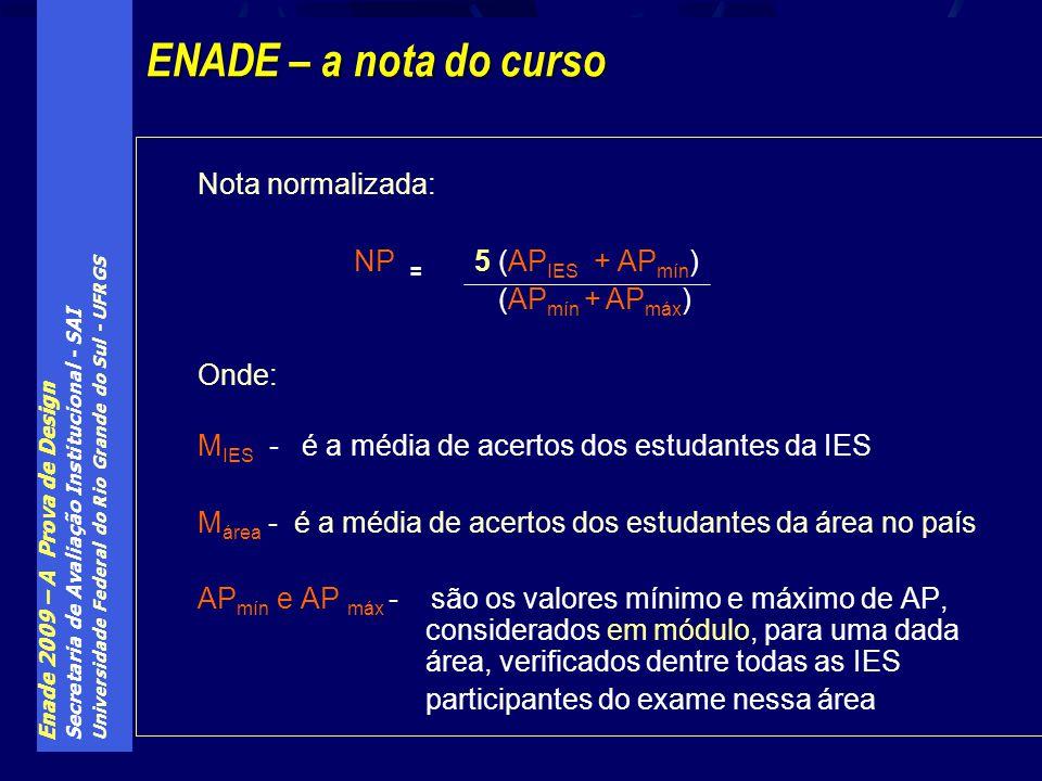 ENADE – a nota do curso Nota normalizada: NP = 5 (APIES + APmín)