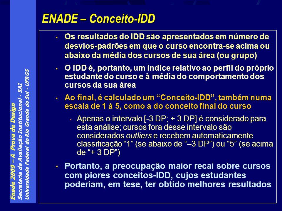 ENADE – Conceito-IDD