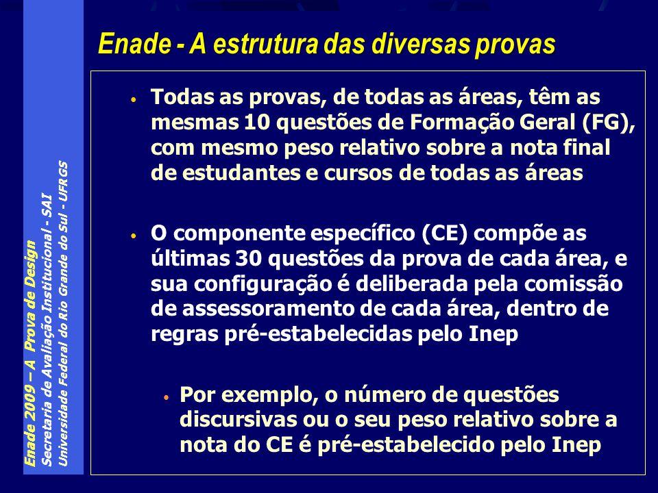 Enade - A estrutura das diversas provas