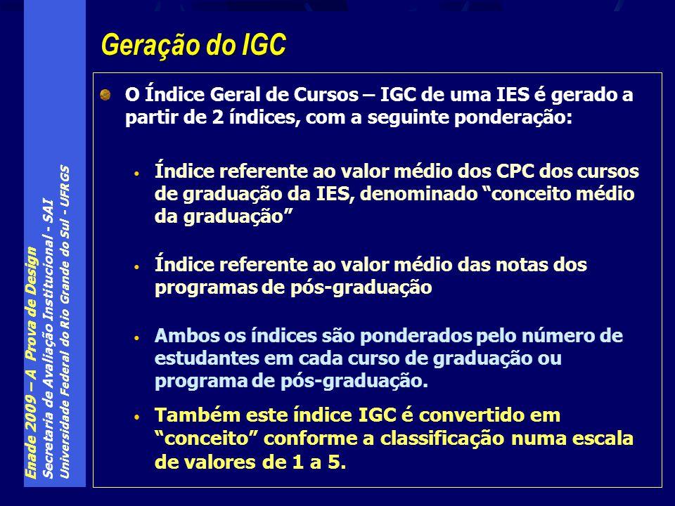 Geração do IGC O Índice Geral de Cursos – IGC de uma IES é gerado a partir de 2 índices, com a seguinte ponderação:
