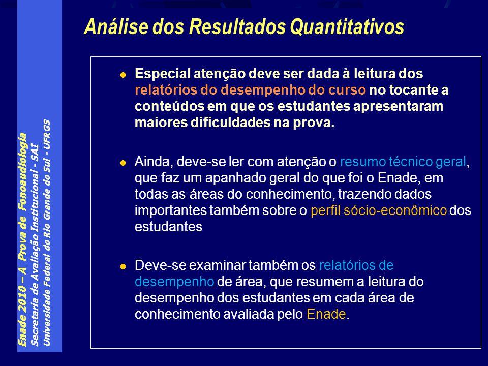 Análise dos Resultados Quantitativos