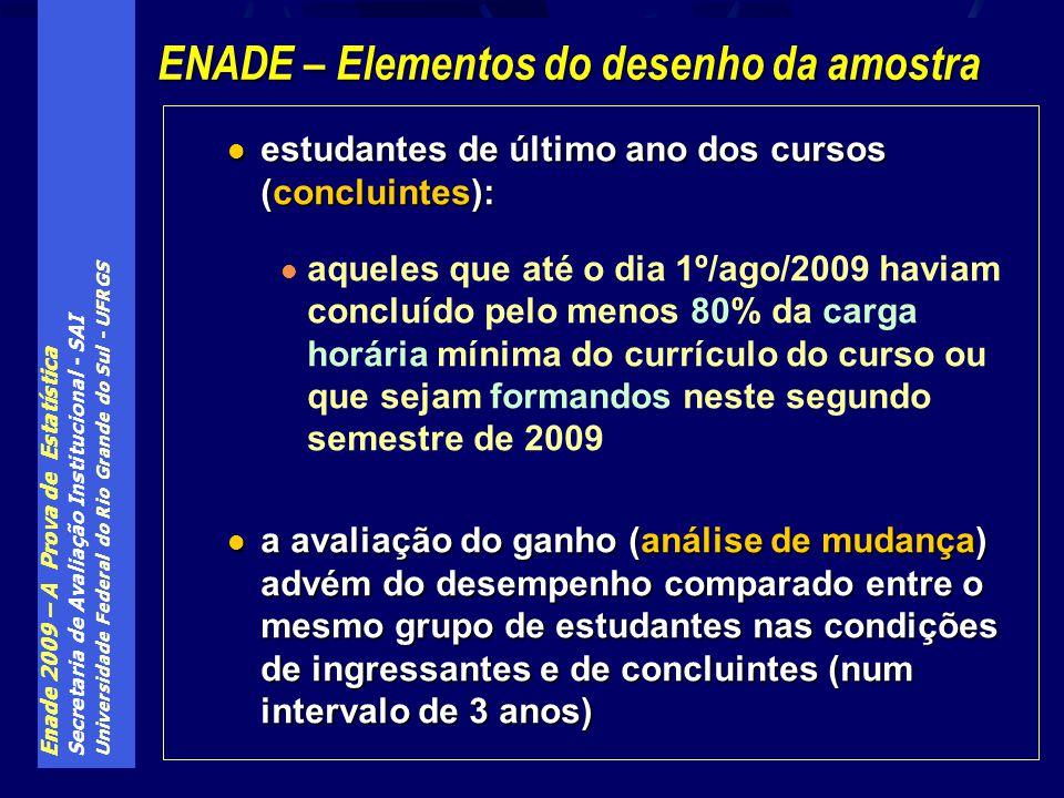 ENADE – Elementos do desenho da amostra