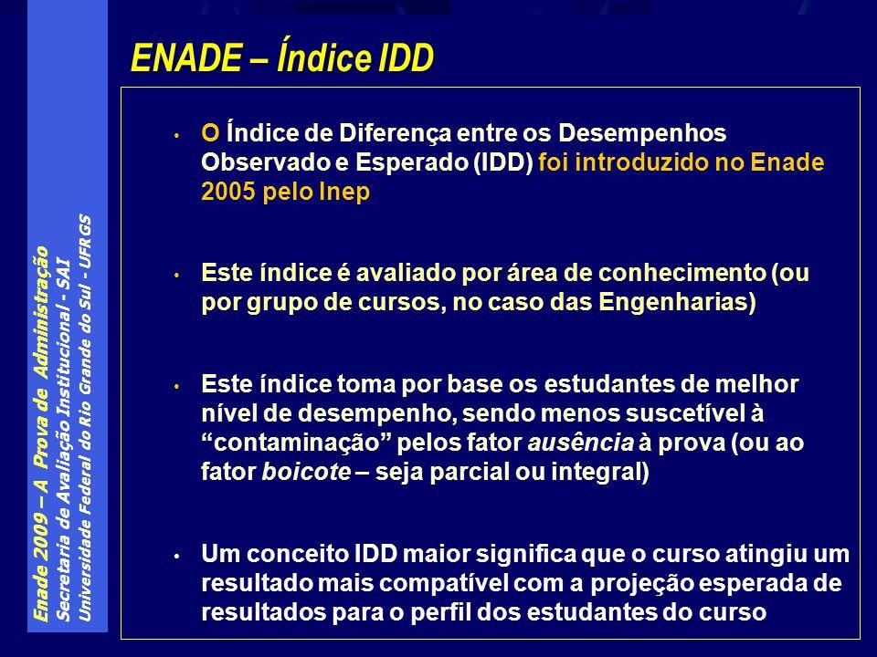 ENADE – Índice IDD O Índice de Diferença entre os Desempenhos Observado e Esperado (IDD) foi introduzido no Enade 2005 pelo Inep.