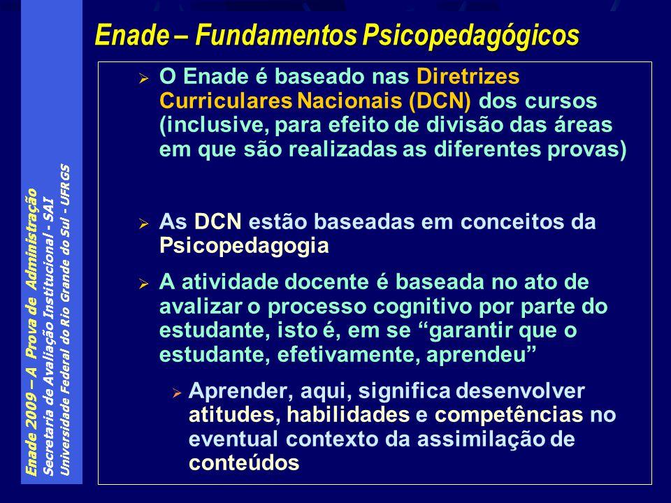 Enade – Fundamentos Psicopedagógicos