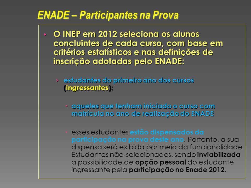 ENADE – Participantes na Prova