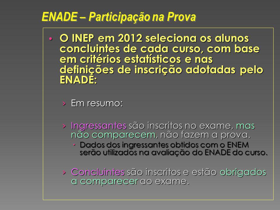 ENADE – Participação na Prova