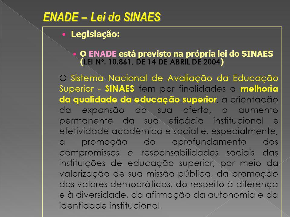 ENADE – Lei do SINAES Legislação: