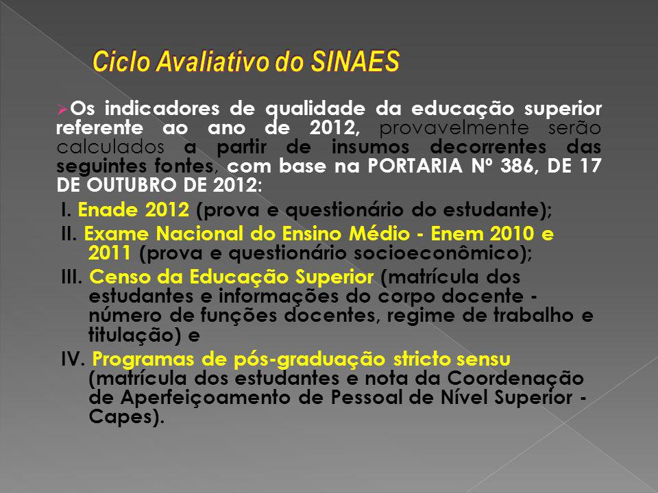 Ciclo Avaliativo do SINAES
