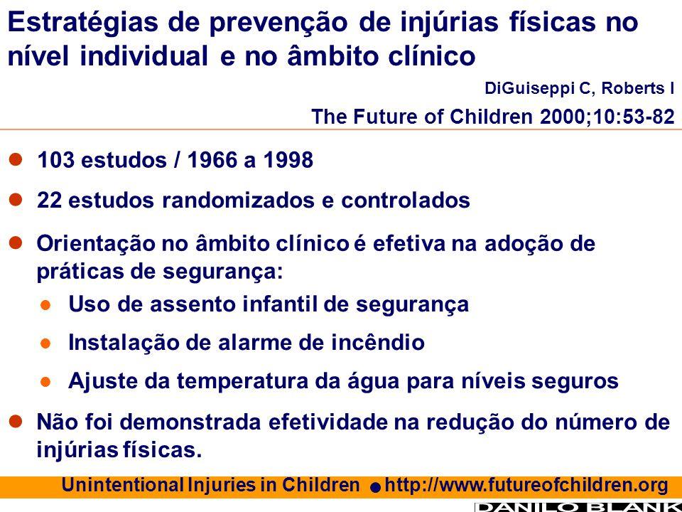 Estratégias de prevenção de injúrias físicas no nível individual e no âmbito clínico
