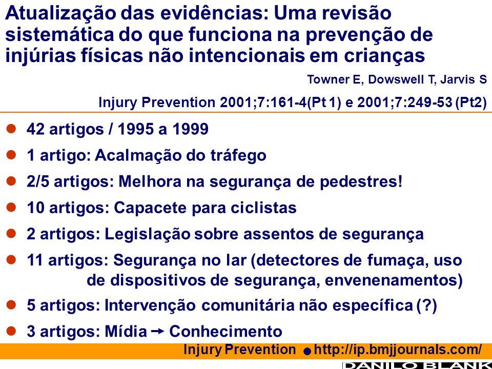 Atualização das evidências: Uma revisão sistemática do que funciona na prevenção de injúrias físicas não intencionais em crianças