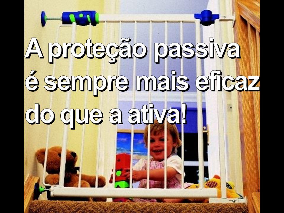 A proteção passiva é sempre mais eficaz do que a ativa!