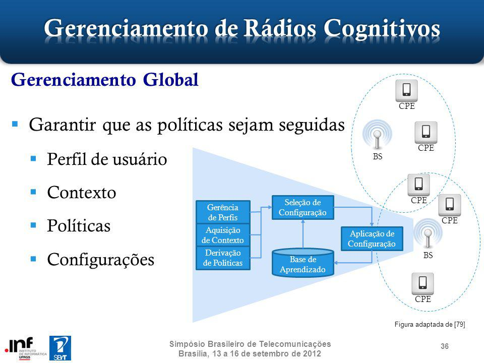 Gerenciamento de Rádios Cognitivos